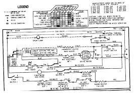 kenmore dryer wiring diagram manual kenmore wiring diagrams