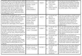 technology plan template free non profit business plan template