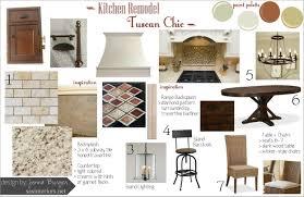the art of e design online interior design services jenna burger