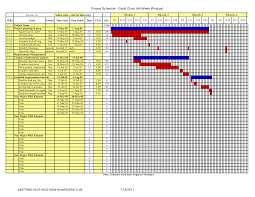 100 microsoft excel project timeline template excel project