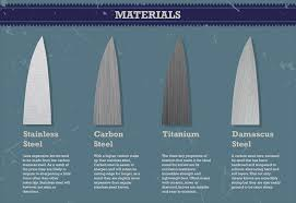 this kitchen knives infographic was made for people who have no idea