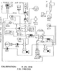 wiring diagram 2003 ford f 150 u2013 the wiring diagram u2013 readingrat net