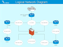 symbols marvellous electrical symbols logic gate diagram creator