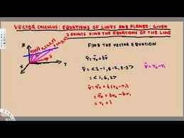how do you sketch level curves of multivariable functions