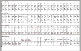 Patch Panel Label Template Excel Patchbay Template Gearslutz Pro Audio Community
