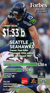 54 best seahawks images on pinterest seattle seahawks seahawks