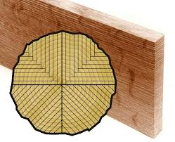 is quarter sawn wood more expensive different hardwood cuts rift quartered and plain sawn
