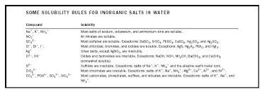 chemical reactions chemistry encyclopedia water elements