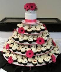 Wedding Cakes Trends