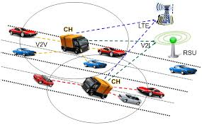 jsan free full text social internet of vehicles for smart