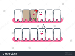 funny cartoon teeth characters before after stock vector 583357483