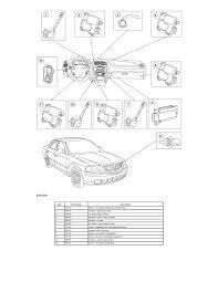 ford workshop manuals u003e thunderbird v8 3 9l vin a 2002 u003e sensors