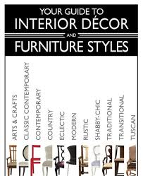 Chair Styles Guide Furniture Styles Guide Home Design Jobs