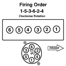 2002 jeep liberty cylinder order firing order diagram on a 2006 jeep 3 7 liter fixya