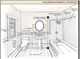bathroom layout tool 5 x 8 bathroom layout bathroom remodel layout tool wonderful