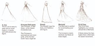 types of wedding dress styles wedding dress style names with pictures of the dresses