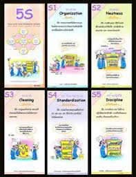 22 Best 5s Images On Pinterest Lean Manufacturing Lean Six Sigma Ppt 5s
