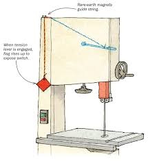 bandsaws finewoodworking