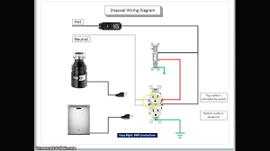 disposal wiring diagram youtube entrancing outlet switch carlplant