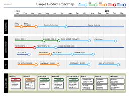 product roadmap template powerpoint free editable agile roadmap