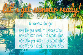 summer bodies are made in winter shake it up
