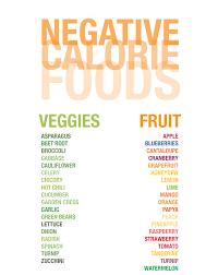 negative calorie foods 55 negative calorie foods chart u0026 list