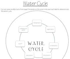 48 best water cycle lessons images on pinterest water cycle
