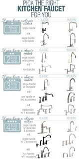 kitchen sink faucets at home depot kitchen sink faucet home depot home interior inspiration