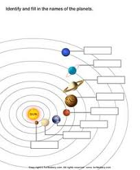 diverging lives this is how we homeschool solar system k 1