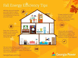 energy saving house save money and energy even during fluctuating fall temperatures