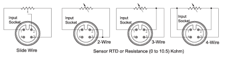 temperature transmitter for rtd with m12 connectors