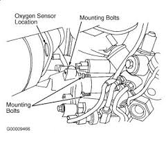 how to change starter motor engine mechanical problem v8 two