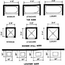 Magnificent 60 Bathroom Fixtures Dimensions Decorating Inspiration Bathroom Fixture Sizes