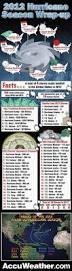 best 20 atlantic hurricane ideas on pinterest hurricane in the
