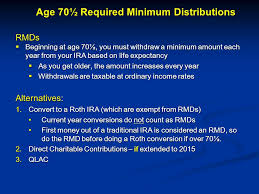 will rmd to charity 2015 tune up supercharge your ira 2015 herb farrington ea cfp