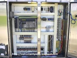 what is the difference between control panel and mcc