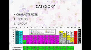 modern table of elements modern periodic table characteristics of elements valency video