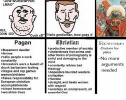 Basement Dweller Meme - jew worshipper lmao heil odin dd cuck xd hello gentleman how goes