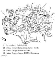2007 saturn ion ects hi just need to know were the engine coolant