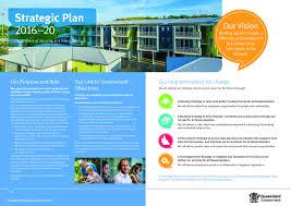 Build A House Plan Procurement Management Plan For Building A House House Plans