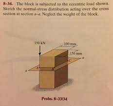 the block is subjected to the eccentric load shown chegg com