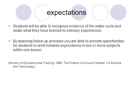 the water cycle expectations students will be able to recognize