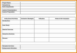 Nursing Report Sheet Templates Nursing Report Template Featureimage Nbs Nsr The 10 Best