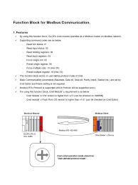glofa plc modbusfunctionblock eng data electronic engineering