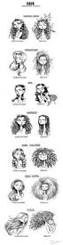 264 best hair humor images on pinterest hair humor hair quotes