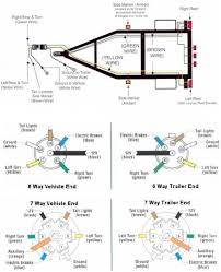 wiring diagram boat trailer u2013 the wiring diagram u2013 readingrat net