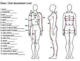 related image other makeables pinterest body measurement