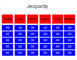 templates onlinejeopardy powerpoint template jeopardy powerpoint