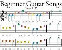 Three Blind Mice Notes For Keyboard Best 25 Guitar Songs For Beginners Ideas On Pinterest Learn