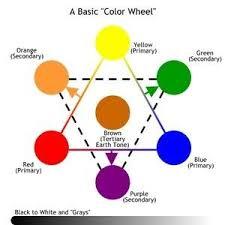 25 gorgeous makeup color wheel ideas on pinterest color wheel